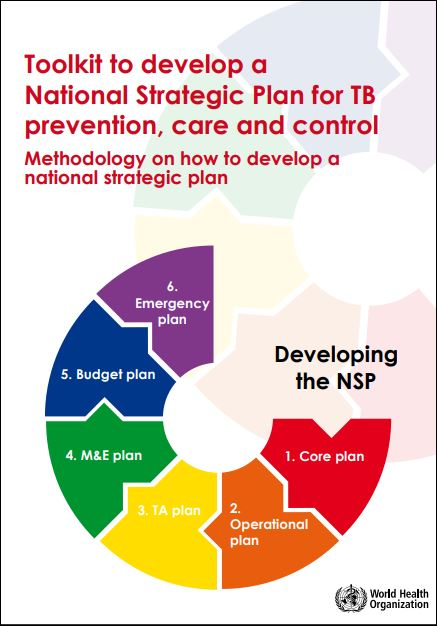 Toolkit to Develop a National Strategic Plan for TB Prevention, Care and Control: Methodology on how to develop a national strategic plan